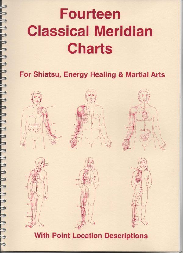 Shiatsu Massage Chart